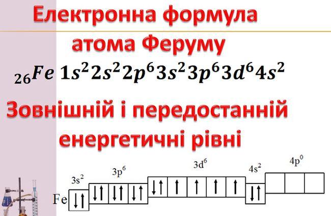 Електронна формула атому заліза