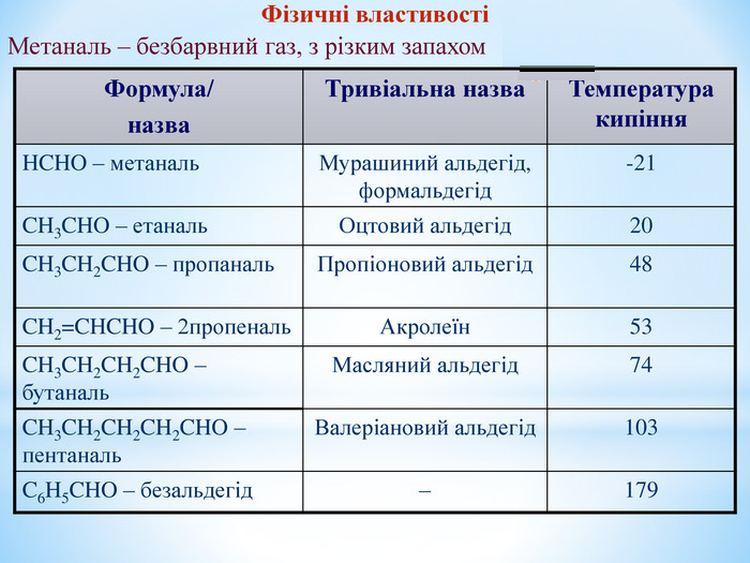 Фізичні властивості альдегідів