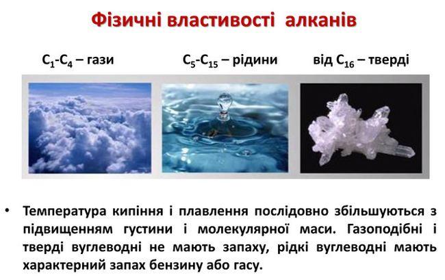 Фізичні властивості алканів