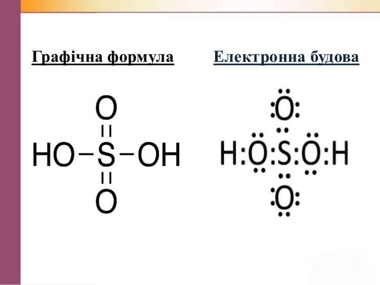 Графічна та електронна будова сульфатної кислоти