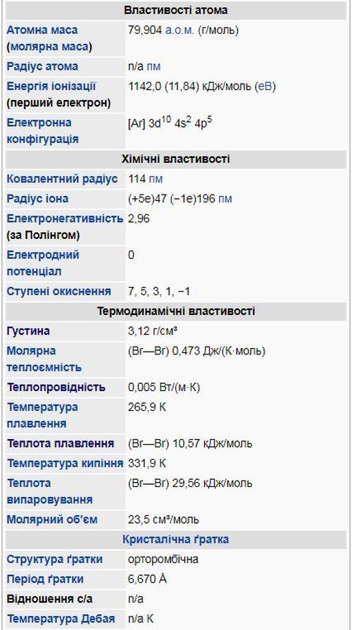 Характеристика брому - таблиця