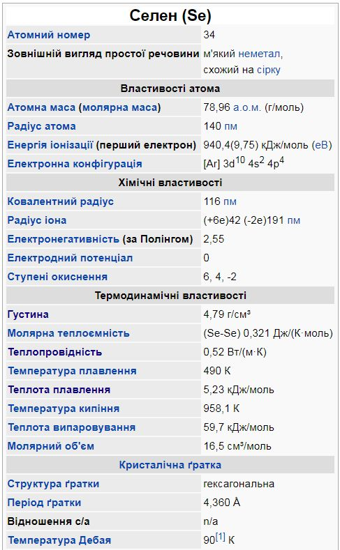 Характеристика селена - таблиця