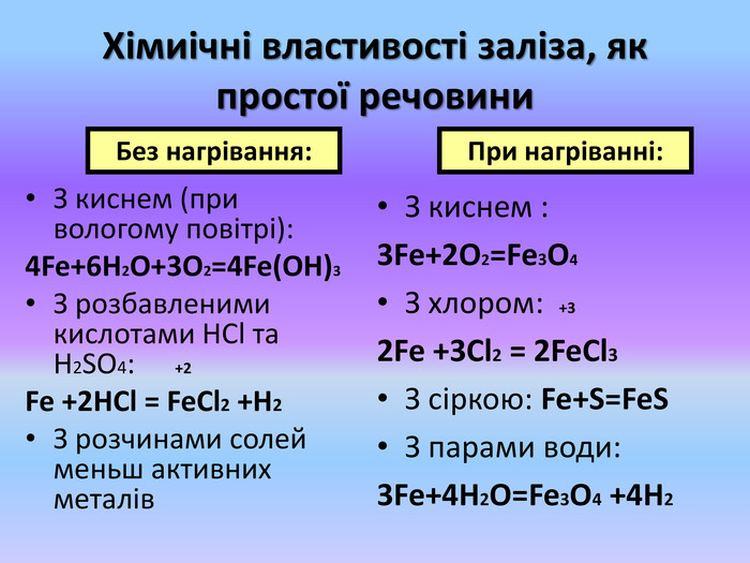 Хімічні властивості заліза
