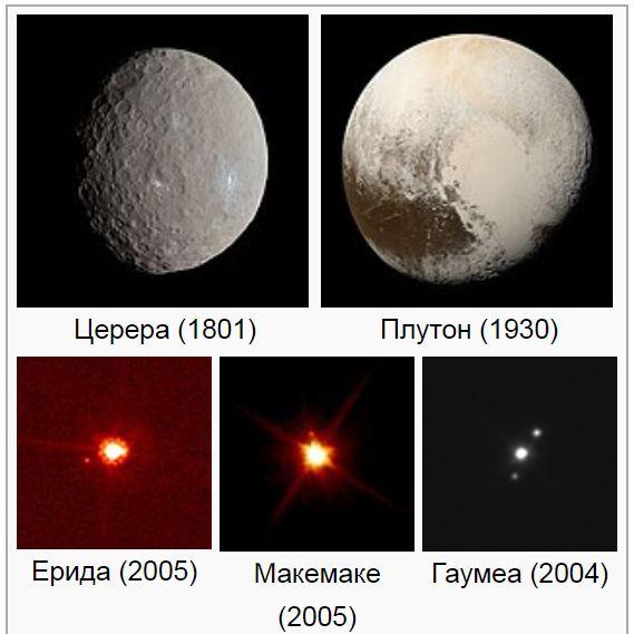 Карликові планети Сонячної системи