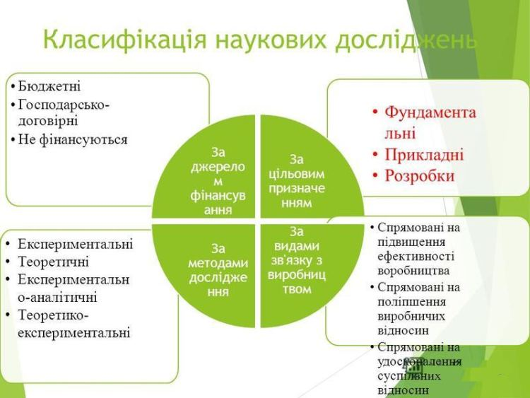 Класифікація наукових досліджень