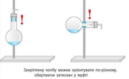 Кріплення лабораторної колби