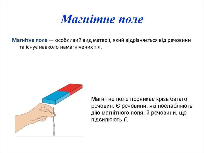 Магнітне поле - визначення