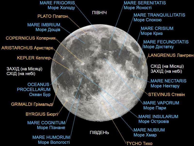 Місячна ближня сторона з маркуванням майора Марії та кратерів