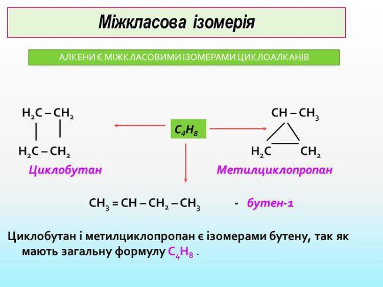 Міжкласова ізомерія