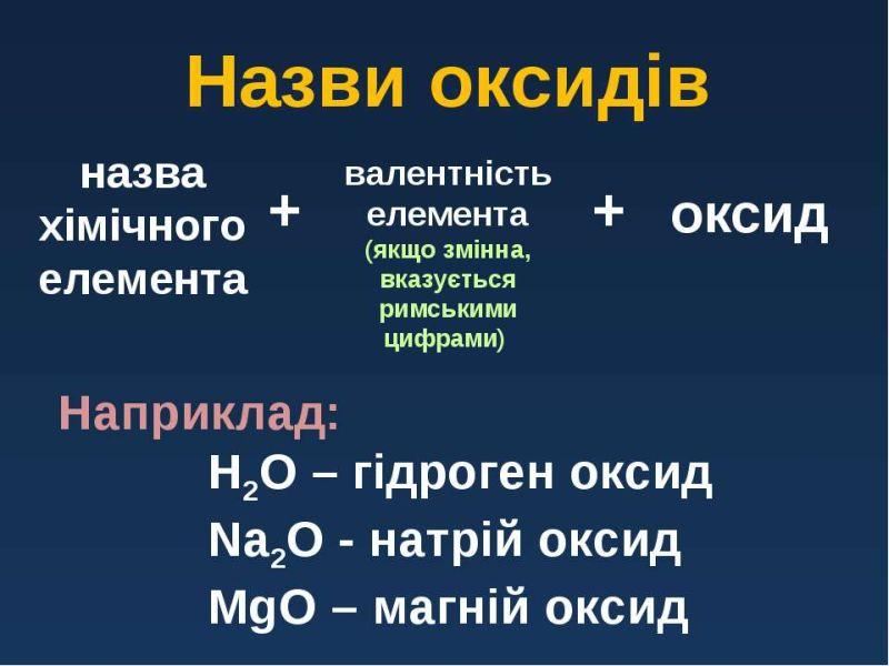 Назви оксидів