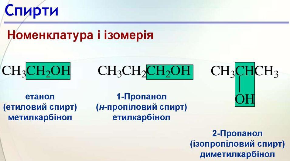 Номенклатура та ізомерія спиртів