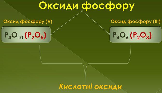 Оксид фосфору