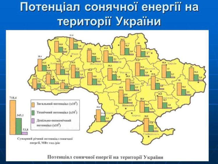 Потенціал сонячної енергетики на території України