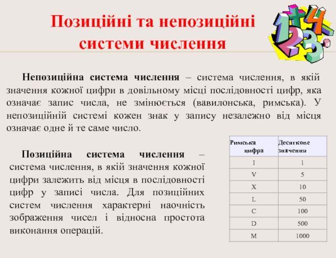 Позиційна та непозиційні системи числення