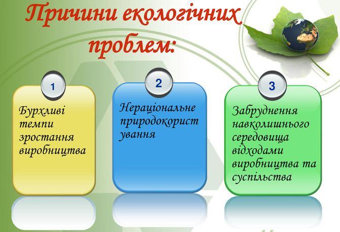 Причини екологічних проблем