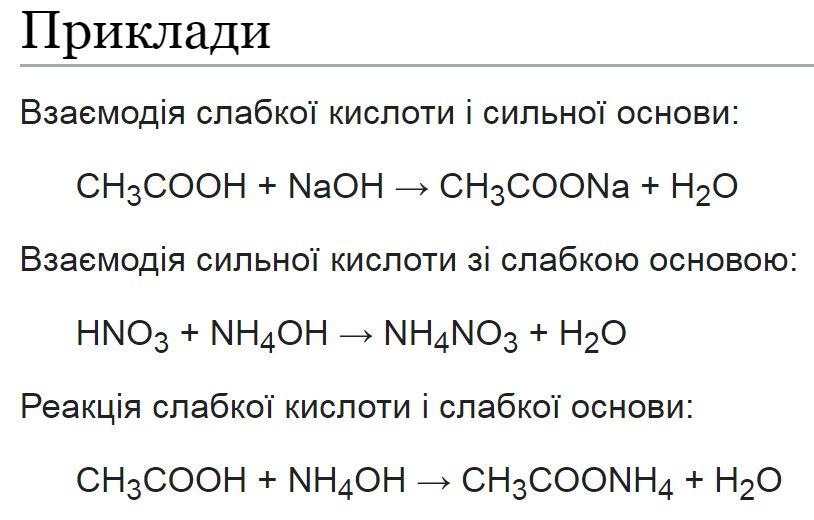 Приклади реакції нейтралізації