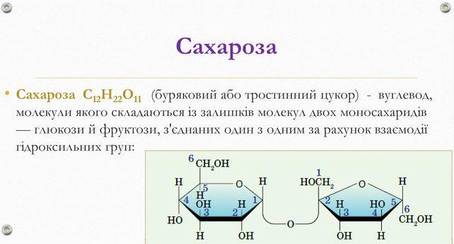 Сахароза - визначення