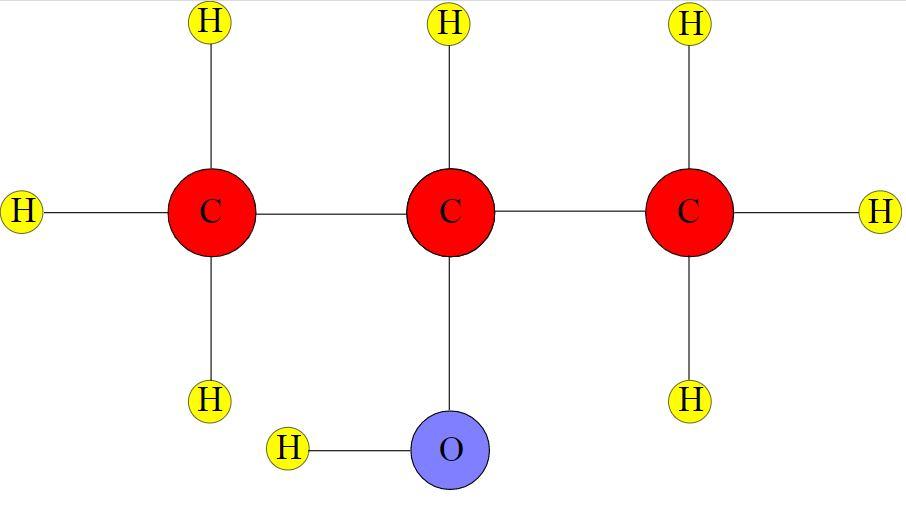Схематичне зображення молекули ізопропанолу