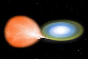 Схематичний процес акреції на білий карлик багатої на водень речовини зорі-супутника