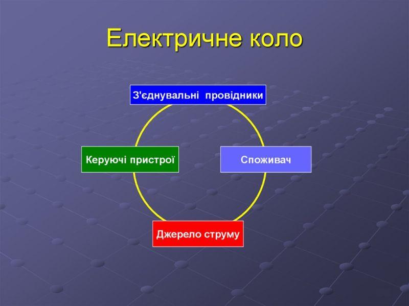 Склад простого електричного кола