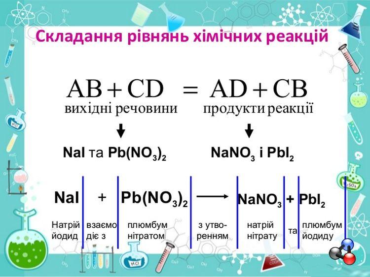 Складання хімічних реакцій