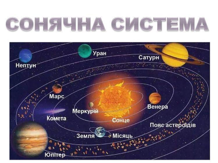 Сонячна система - будова2