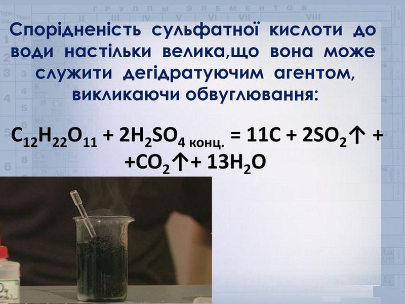 Спорідненість сульфатної кислоти