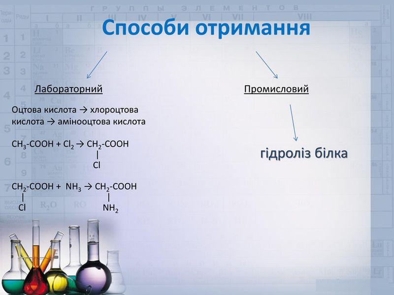 Способи отримання амінокислот
