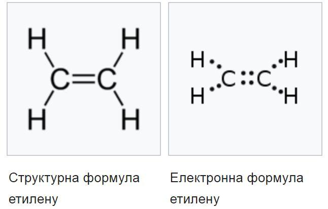 Структура і електронна формула етилену