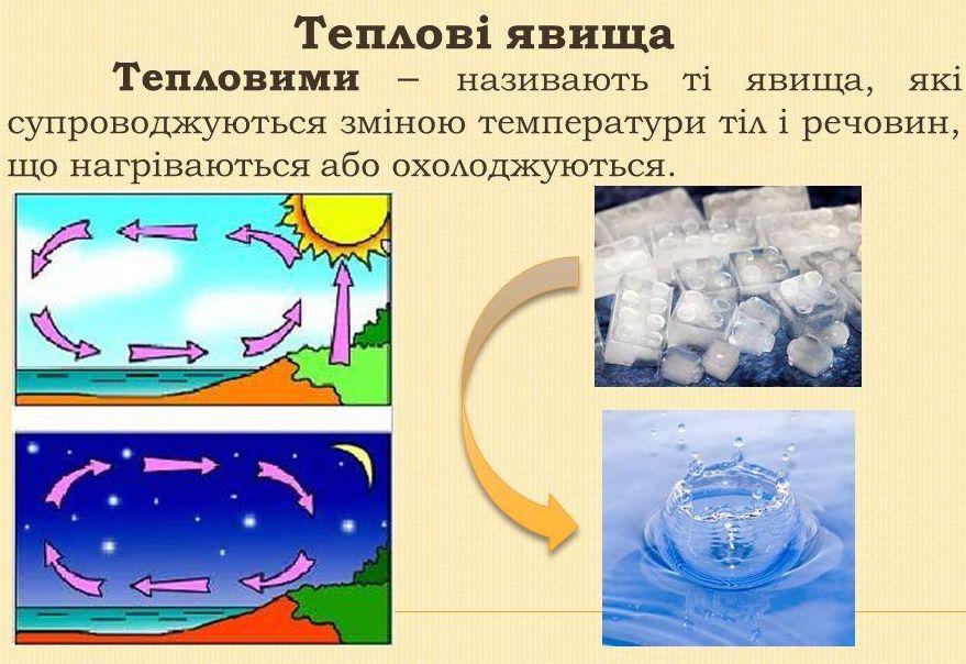 Теплові явища - визначення