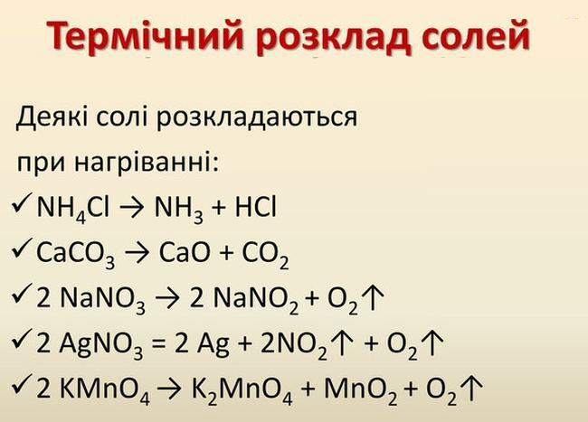 Термічний розклад солей