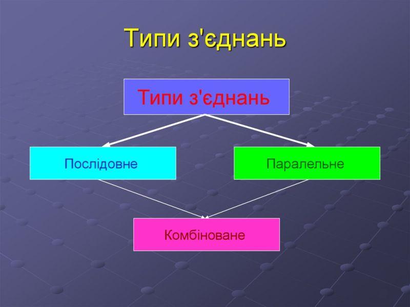 Типи з'єднань в електричному колі