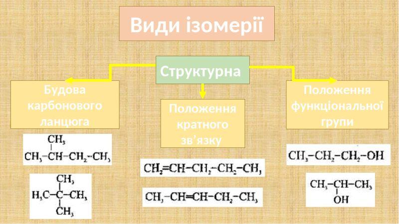Види ізомерії2