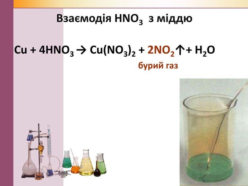 Взаємодія азотної кислоти з міддю