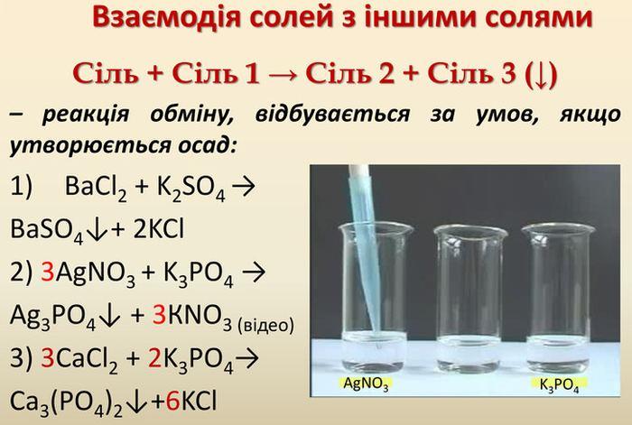 Взаємодія солей з іншими солями