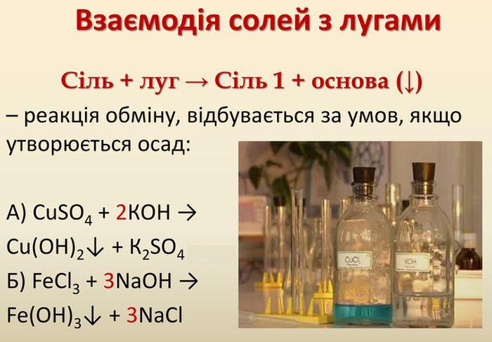 Взаємодія солей з лугами