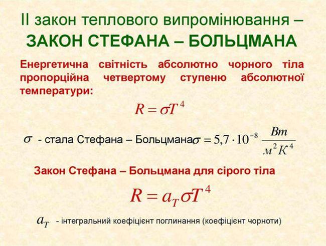 Закон Стефана-Больцмана - визначення і формула