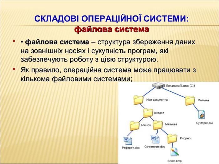 Файлова система - визначення