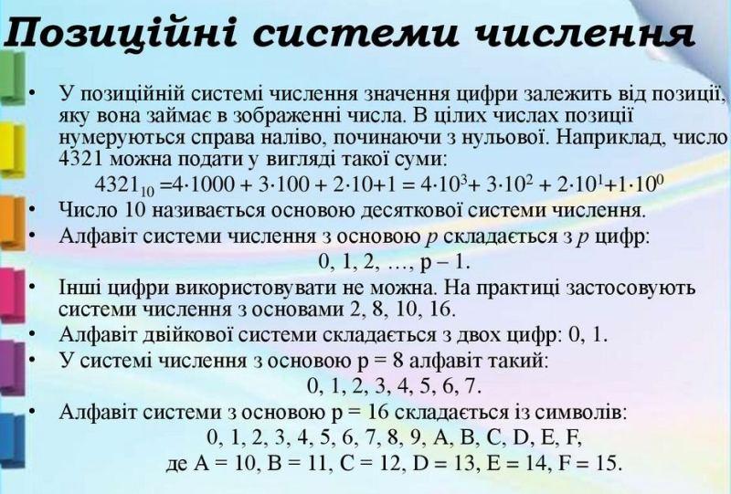 Позиційні системи числення