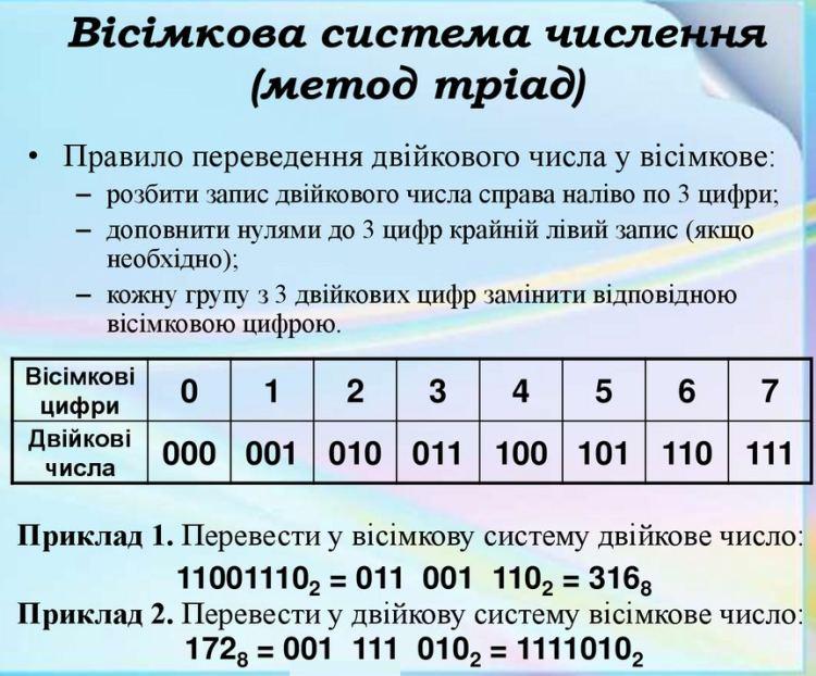 Вісімкова система числення (метод тріад)